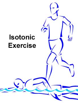 Isotonic exercise example.
